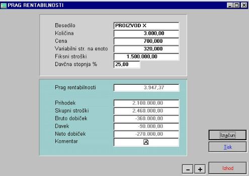 Primer izračuna praga rentabilnosti - količinsko